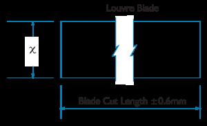 Extension Blade Formulas